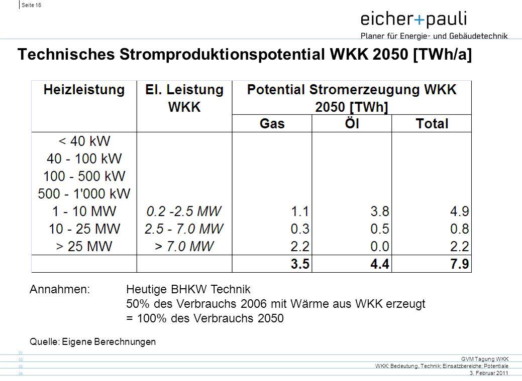 Technisches Stromproduktionspotential WKK 2050 [TWh/a]